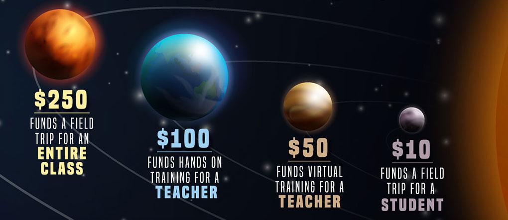 donation-impact